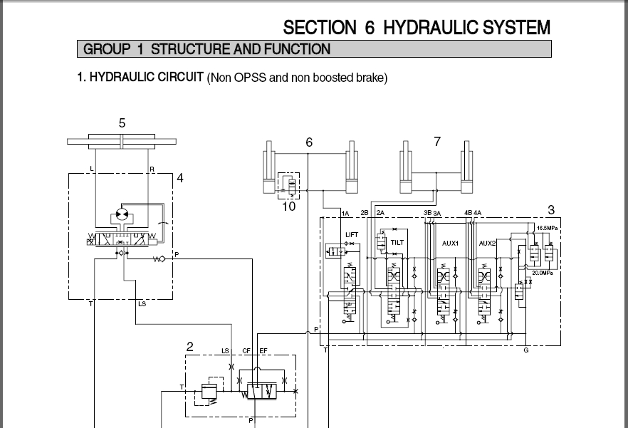 <b>Hyundai Forklift Trucks Service Manuals 2020</b><br>Service manuals, wiring and hydraulic diagrams