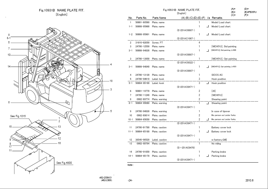 <b>NICHIYU</b><br>Parts catalogs for Nyk Nichiyu equipment.